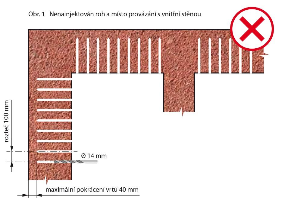 Neprovedená injektáž rohu a místa provázání s vnitřní stěnou