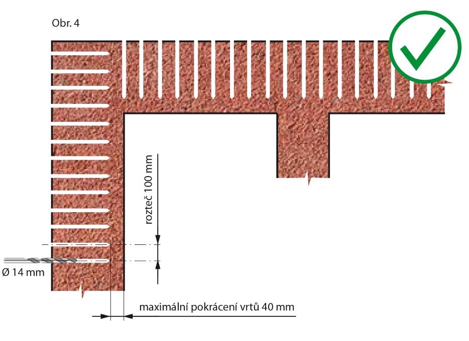 Injektáž z venkovní strany rohu s odskokem. Konce vrtů nesmí být vzdálenější než 100 mm od kolmo navazujícího prvního vrtu druhého zdiva.